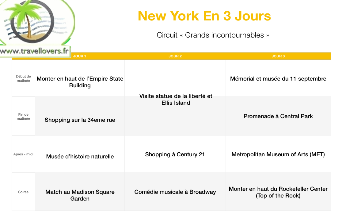 planning-new-york-incontournable-3-jours