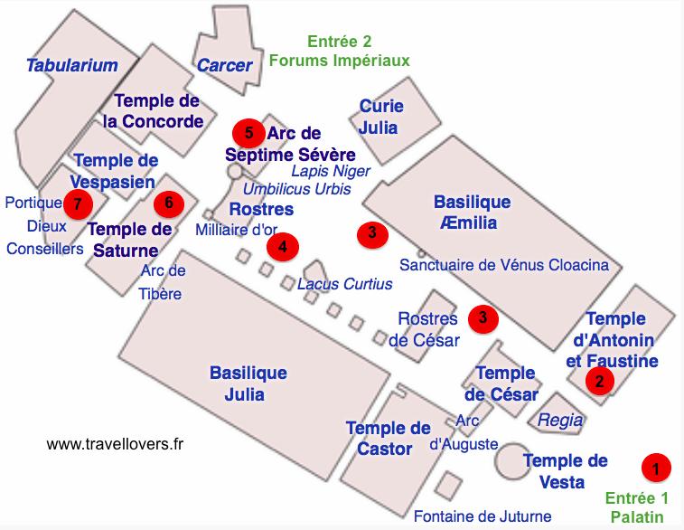 Une Visite Incontournable A Rome Le Forum Romain